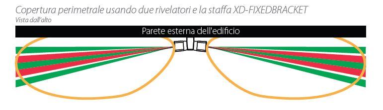 installazione-xd-fixedbracket