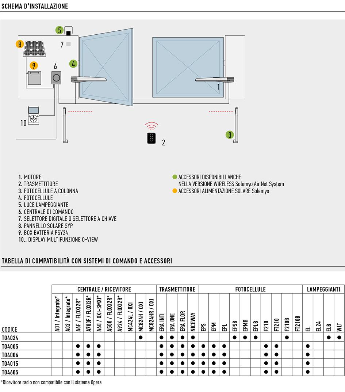 Schema Elettrico Selettore A Chiave : Nice toonakit kce kit per l automazione di cancelli a