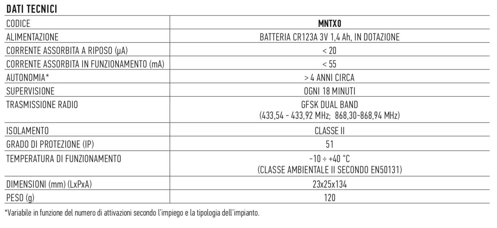 MNTXO_Trasmettitore_radio_dual_band_bidirezionale_per_due_sensori_generici_MG_Elettroforniture_prezzo_basso_migliore_1